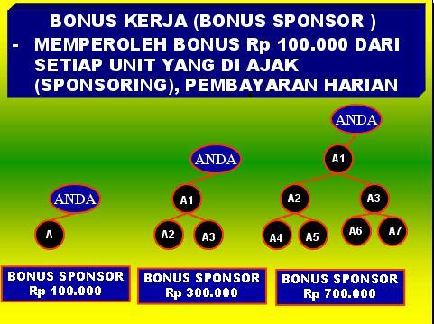 mp-01-bonus-kerja
