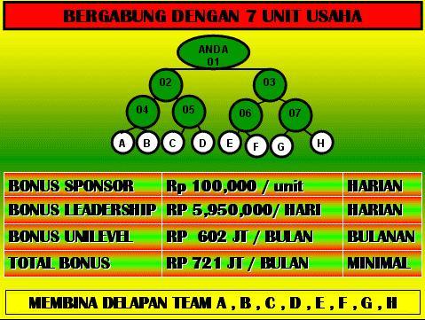 mp-07b_peluang-penghasilan-7-unit