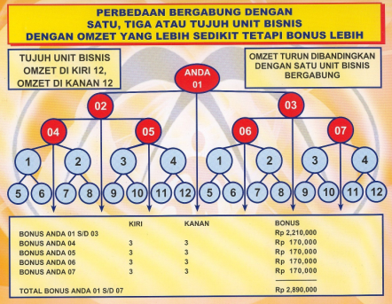 mp_08c_bonus-7-unit